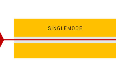 Single mode cable Twoosk