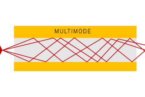 Multimode fiber cable Twoosk